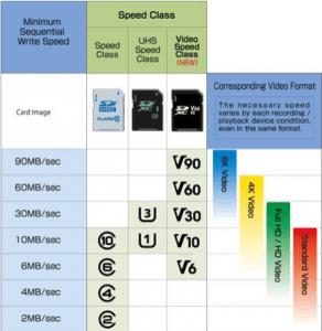 caracteristicas microsd